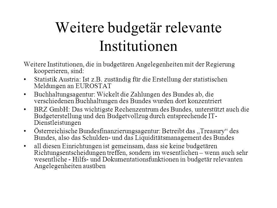 Weitere budgetär relevante Institutionen Weitere Institutionen, die in budgetären Angelegenheiten mit der Regierung kooperieren, sind: Statistik Austr