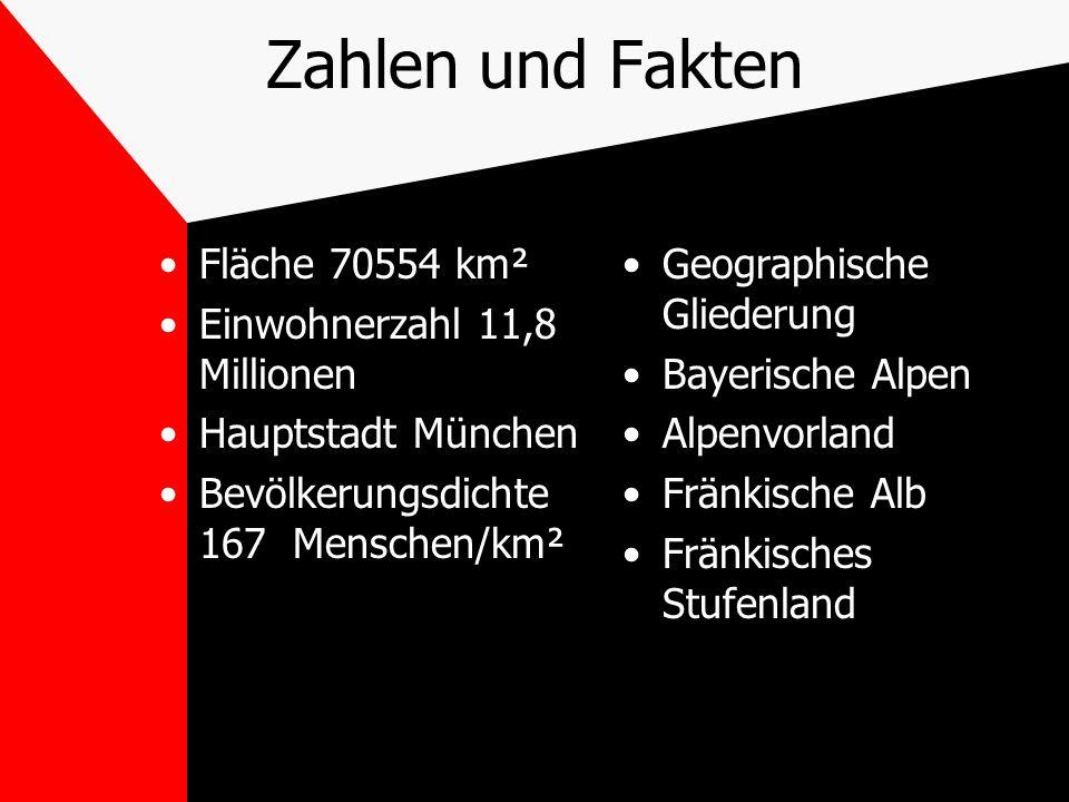 Zahlen und Fakten Fläche 70554 km² Einwohnerzahl 11,8 Millionen Hauptstadt München Bevölkerungsdichte 167 Menschen/km² Geographische Gliederung Bayeri