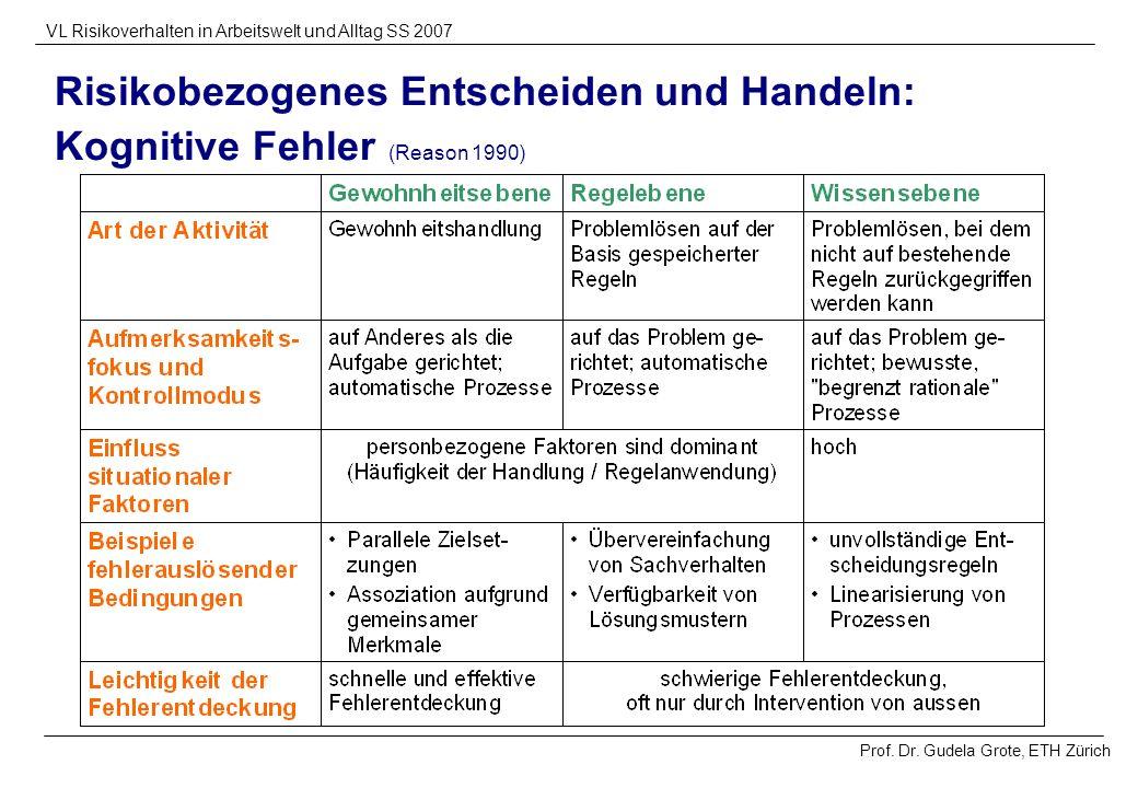 Prof. Dr. Gudela Grote, ETH Zürich VL Risikoverhalten in Arbeitswelt und Alltag SS 2007 Risikobezogenes Entscheiden und Handeln: Kognitive Fehler (Rea