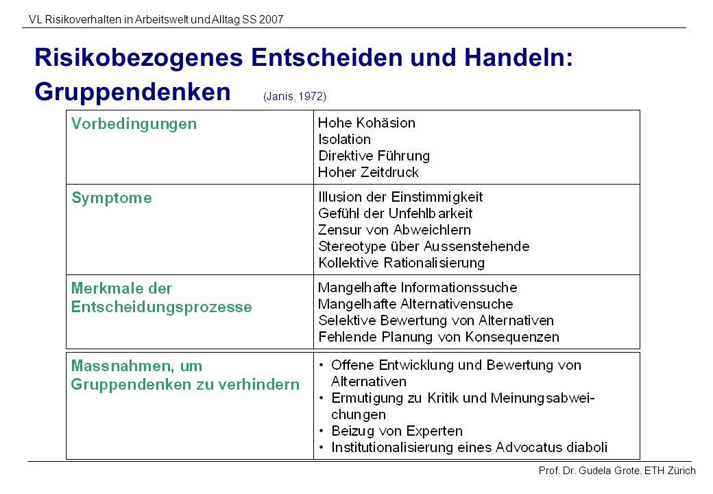 Prof. Dr. Gudela Grote, ETH Zürich VL Risikoverhalten in Arbeitswelt und Alltag SS 2007 Risikobezogenes Entscheiden und Handeln: Gruppendenken (Janis,