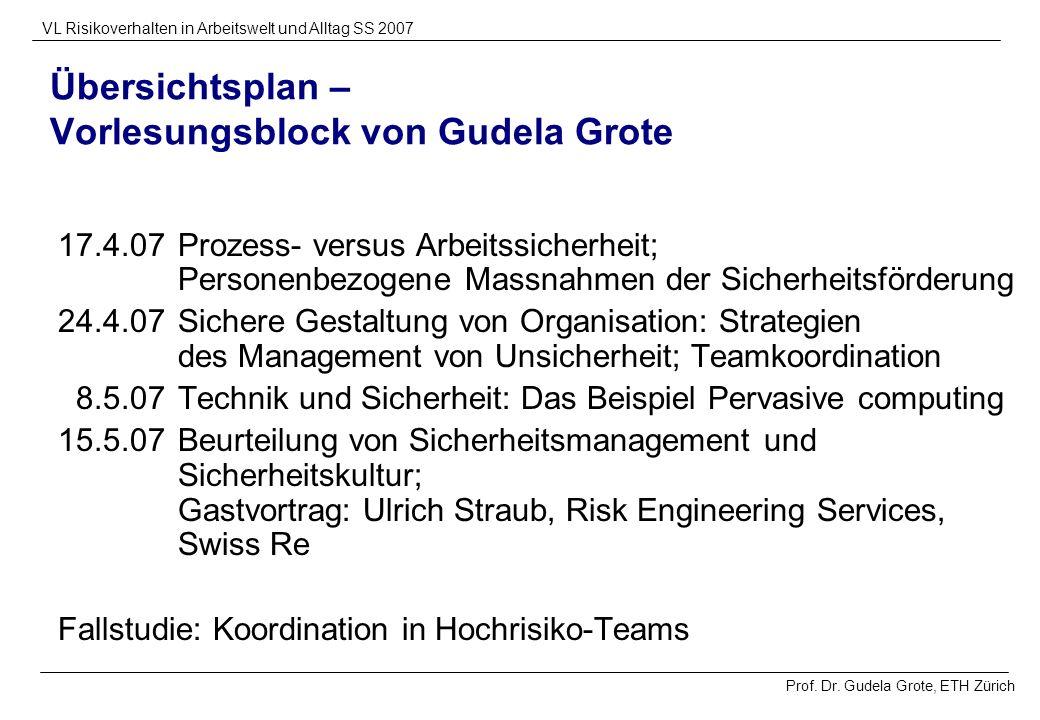 Prof. Dr. Gudela Grote, ETH Zürich VL Risikoverhalten in Arbeitswelt und Alltag SS 2007 Übersichtsplan – Vorlesungsblock von Gudela Grote 17.4.07 Proz