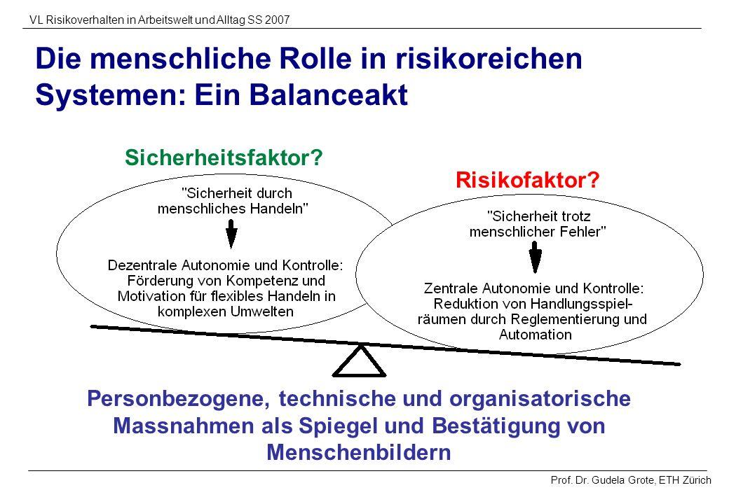 Prof. Dr. Gudela Grote, ETH Zürich VL Risikoverhalten in Arbeitswelt und Alltag SS 2007 Sicherheitsfaktor? Risikofaktor? Die menschliche Rolle in risi
