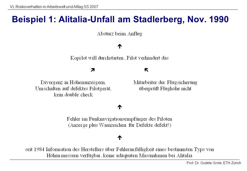 Prof. Dr. Gudela Grote, ETH Zürich VL Risikoverhalten in Arbeitswelt und Alltag SS 2007 Beispiel 1: Alitalia-Unfall am Stadlerberg, Nov. 1990