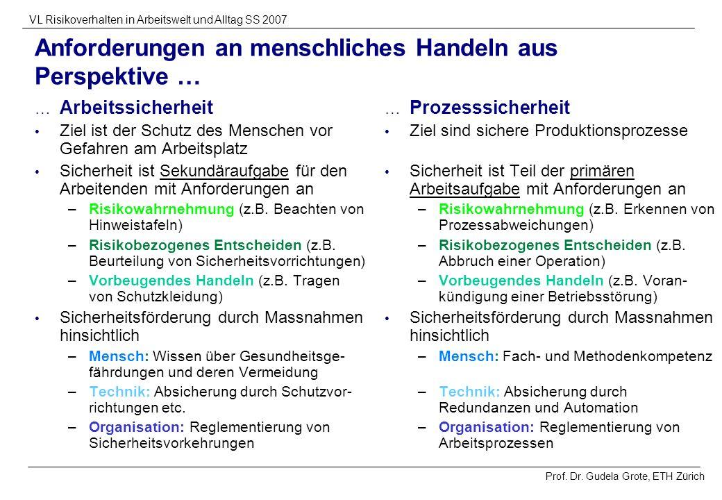 Prof. Dr. Gudela Grote, ETH Zürich VL Risikoverhalten in Arbeitswelt und Alltag SS 2007 Anforderungen an menschliches Handeln aus Perspektive … … Arbe