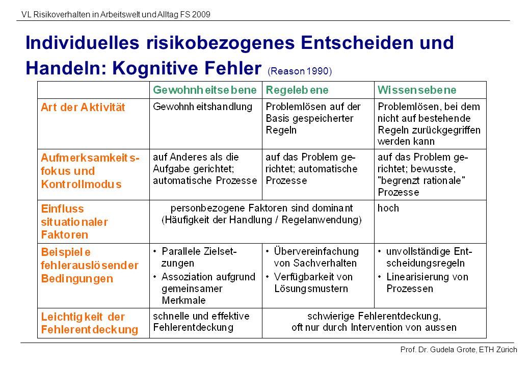 Prof. Dr. Gudela Grote, ETH Zürich VL Risikoverhalten in Arbeitswelt und Alltag FS 2009 Individuelles risikobezogenes Entscheiden und Handeln: Kogniti