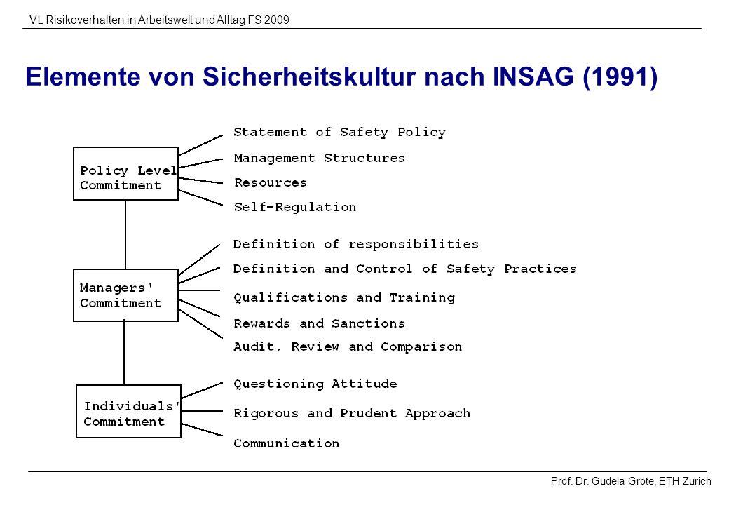 Prof. Dr. Gudela Grote, ETH Zürich VL Risikoverhalten in Arbeitswelt und Alltag FS 2009 Elemente von Sicherheitskultur nach INSAG (1991)