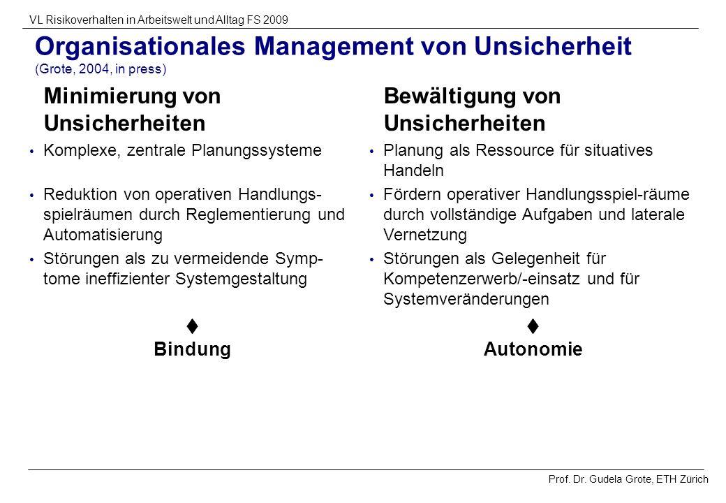 Prof. Dr. Gudela Grote, ETH Zürich VL Risikoverhalten in Arbeitswelt und Alltag FS 2009 Organisationales Management von Unsicherheit (Grote, 2004, in