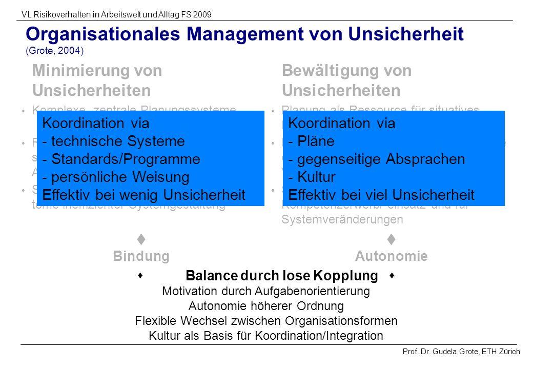 Prof. Dr. Gudela Grote, ETH Zürich VL Risikoverhalten in Arbeitswelt und Alltag FS 2009 Organisationales Management von Unsicherheit (Grote, 2004) Min