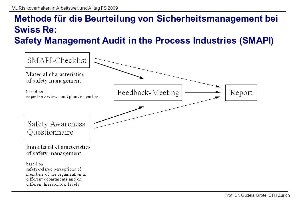 Prof. Dr. Gudela Grote, ETH Zürich VL Risikoverhalten in Arbeitswelt und Alltag FS 2009 Methode für die Beurteilung von Sicherheitsmanagement bei Swis