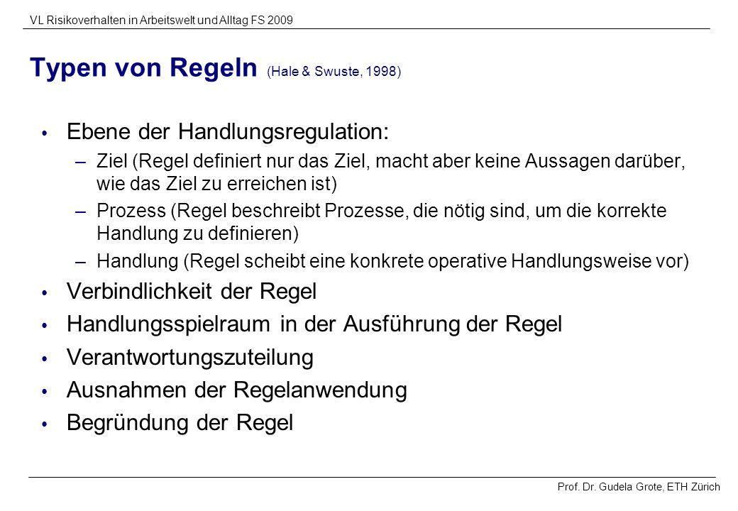 Prof. Dr. Gudela Grote, ETH Zürich VL Risikoverhalten in Arbeitswelt und Alltag FS 2009 Typen von Regeln (Hale & Swuste, 1998) Ebene der Handlungsregu