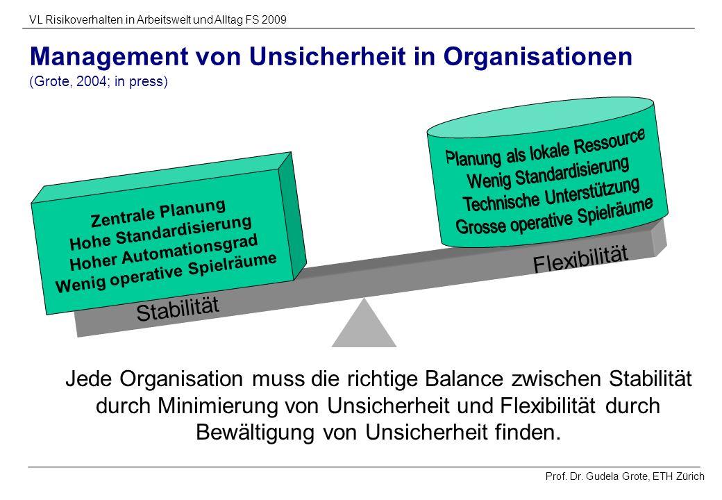 Prof. Dr. Gudela Grote, ETH Zürich VL Risikoverhalten in Arbeitswelt und Alltag FS 2009 Management von Unsicherheit in Organisationen (Grote, 2004; in