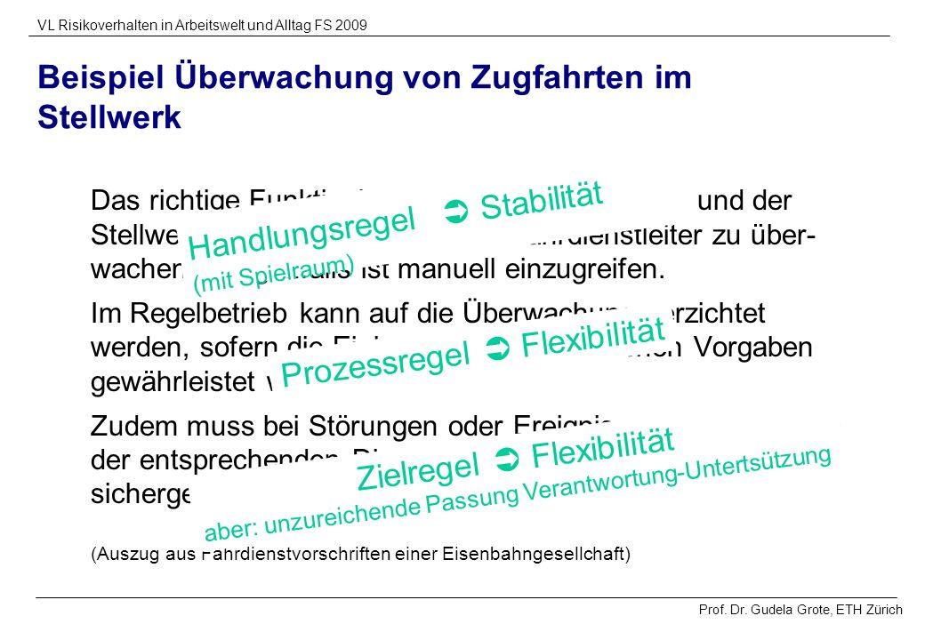 Prof. Dr. Gudela Grote, ETH Zürich VL Risikoverhalten in Arbeitswelt und Alltag FS 2009 Beispiel Überwachung von Zugfahrten im Stellwerk Das richtige