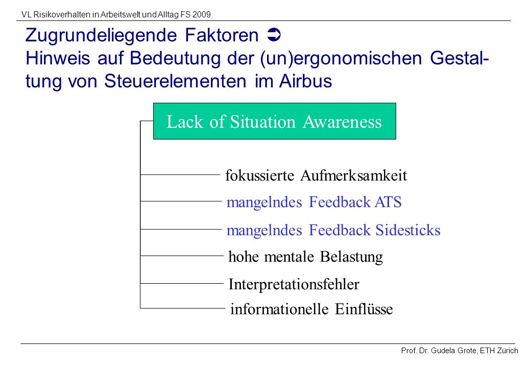 Prof. Dr. Gudela Grote, ETH Zürich VL Risikoverhalten in Arbeitswelt und Alltag FS 2009 Lack of Situation Awareness fokussierte Aufmerksamkeit mangeln