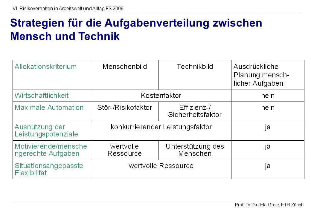 Prof. Dr. Gudela Grote, ETH Zürich VL Risikoverhalten in Arbeitswelt und Alltag FS 2009 Strategien für die Aufgabenverteilung zwischen Mensch und Tech