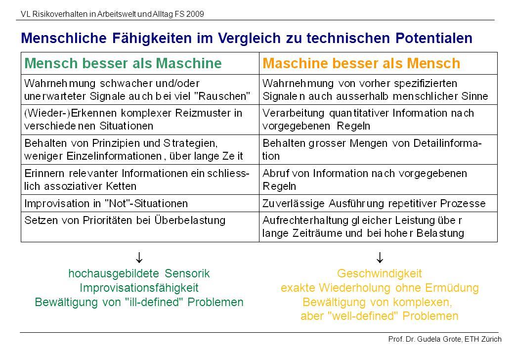 Prof. Dr. Gudela Grote, ETH Zürich VL Risikoverhalten in Arbeitswelt und Alltag FS 2009 Menschliche Fähigkeiten im Vergleich zu technischen Potentiale