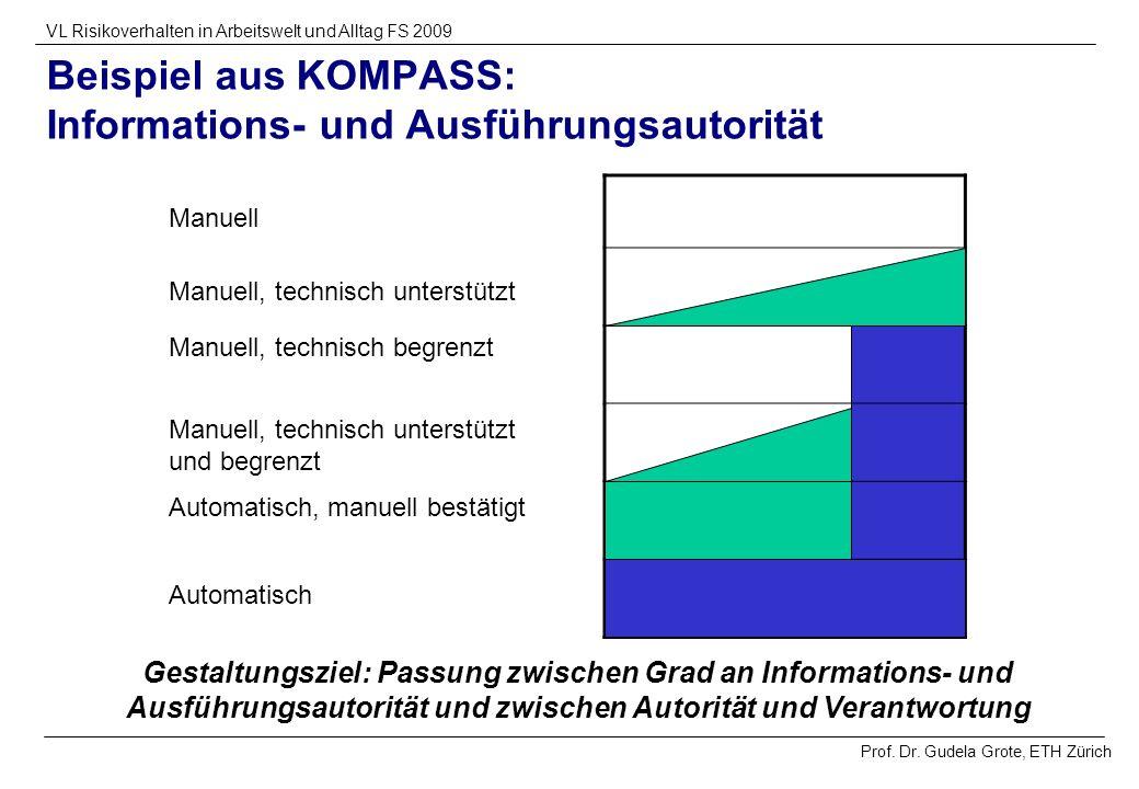Prof. Dr. Gudela Grote, ETH Zürich VL Risikoverhalten in Arbeitswelt und Alltag FS 2009 Beispiel aus KOMPASS: Informations- und Ausführungsautorität M