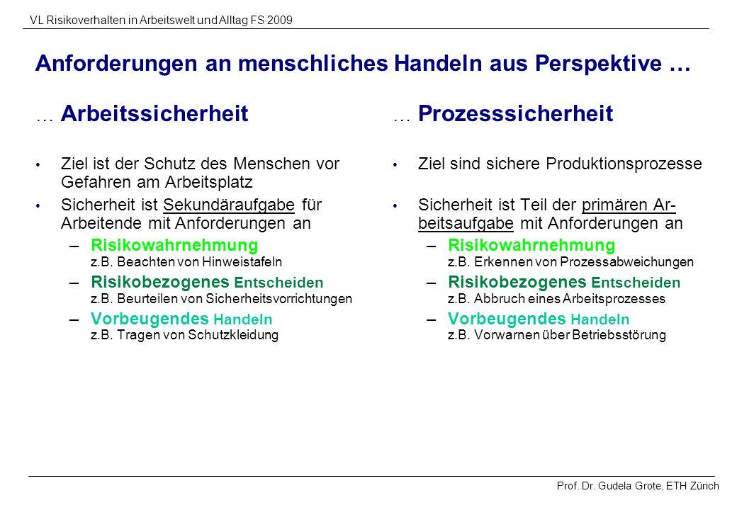 Prof. Dr. Gudela Grote, ETH Zürich VL Risikoverhalten in Arbeitswelt und Alltag FS 2009 Anforderungen an menschliches Handeln aus Perspektive … … Arbe