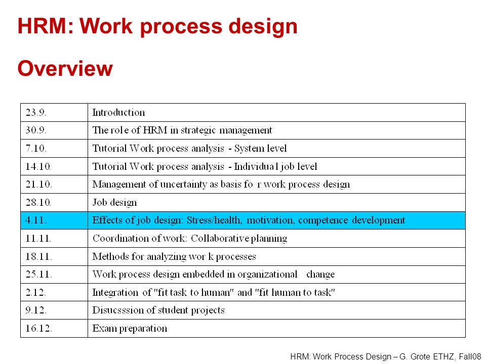 HRM: Work Process Design – G. Grote ETHZ, Fall08 HRM: Work process design Overview