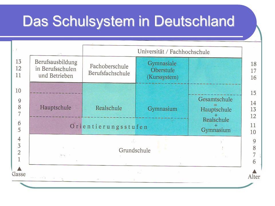 Das Schulsystem in Deutschland Das Schulsystem in Deutschland