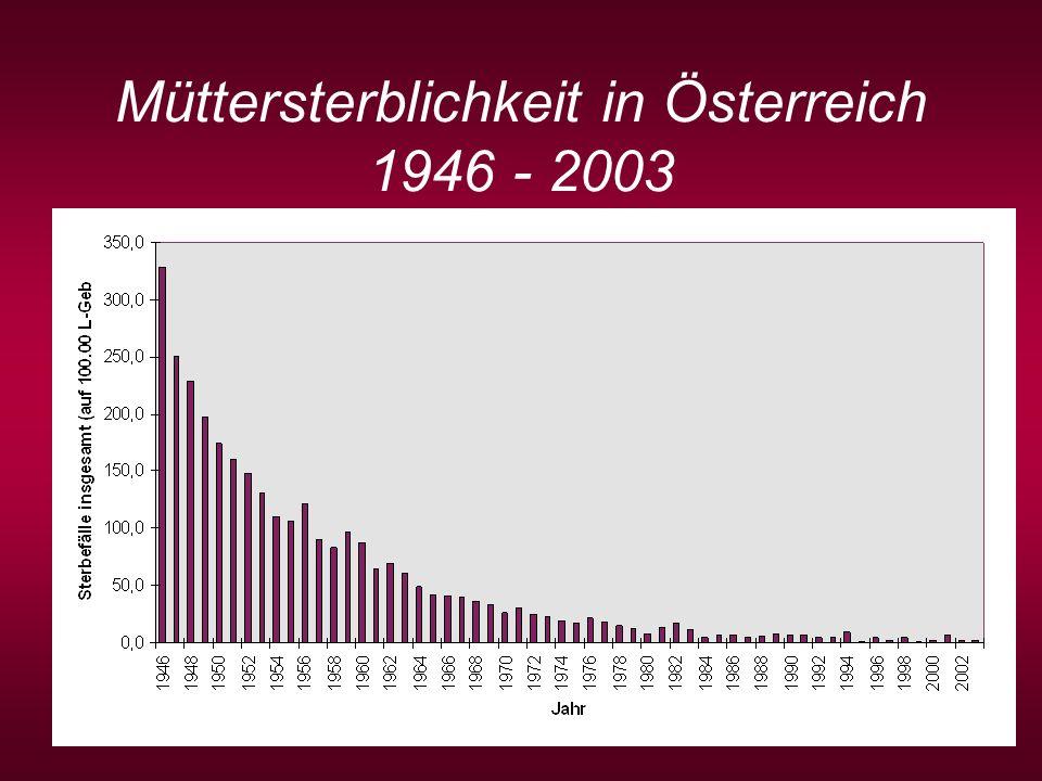 Müttersterblichkeit in Österreich 1946 - 2003