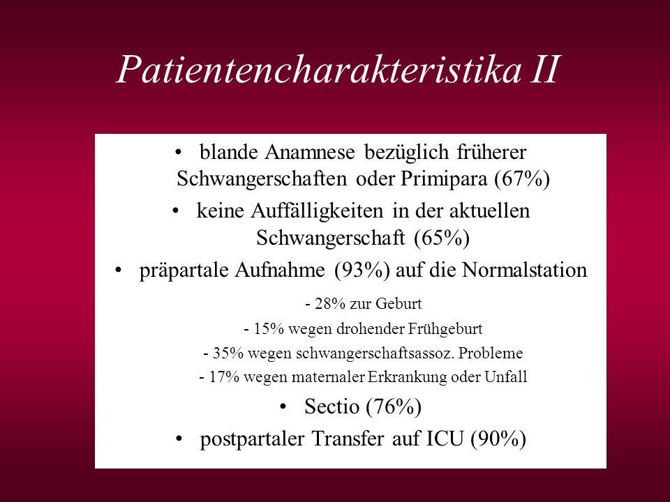 Patientencharakteristika II blande Anamnese bezüglich früherer Schwangerschaften oder Primipara (67%) keine Auffälligkeiten in der aktuellen Schwanger