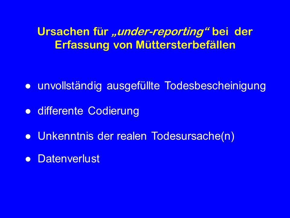 Ursachen für under-reporting bei der Erfassung von Müttersterbefällen differente Codierung unvollständig ausgefüllte Todesbescheinigung Datenverlust U