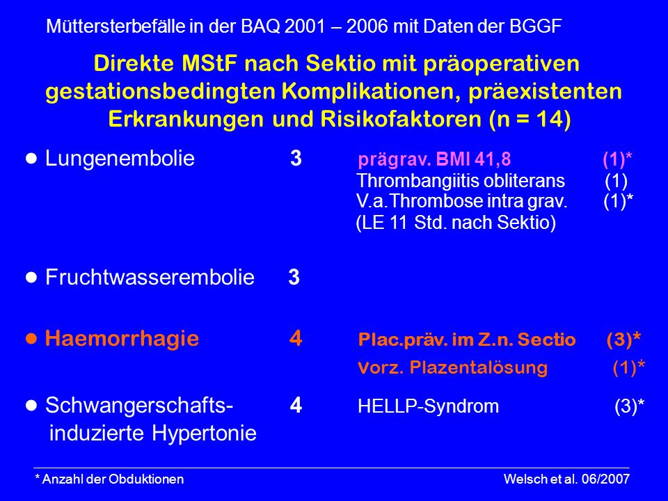 * Anzahl der Obduktionen Welsch et al. 06/2007 Müttersterbefälle in der BAQ 2001 – 2006 mit Daten der BGGF Direkte MStF nach Sektio mit präoperativen