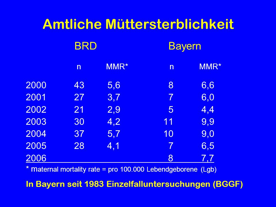 Angaben zu - Anzahl und Alter der Verstorbenen, - ICD Nummern, - Verteilung auf Bundesländer.