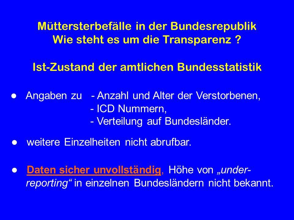 Angaben zu - Anzahl und Alter der Verstorbenen, - ICD Nummern, - Verteilung auf Bundesländer. Müttersterbefälle in der Bundesrepublik Wie steht es um