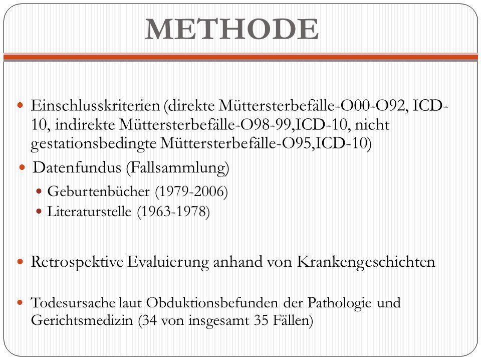 METHODE Einschlusskriterien (direkte Müttersterbefälle-O00-O92, ICD- 10, indirekte Müttersterbefälle-O98-99,ICD-10, nicht gestationsbedingte Mütterste