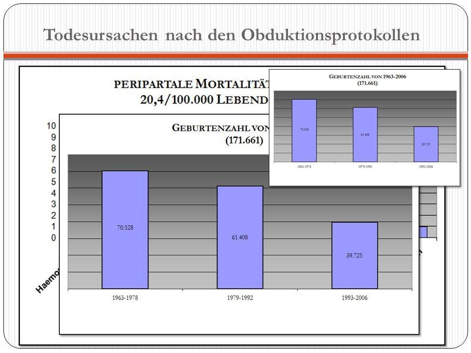 Todesursachen nach den Obduktionsprotokollen