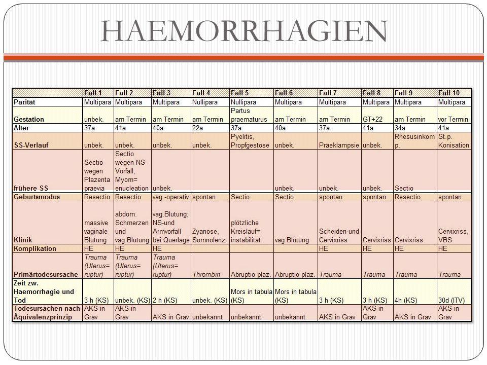 HAEMORRHAGIEN