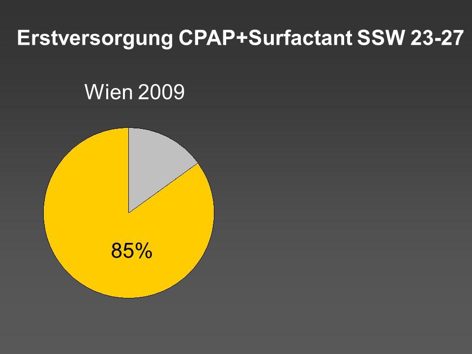 85% Wien 2009 Erstversorgung CPAP+Surfactant SSW 23-27