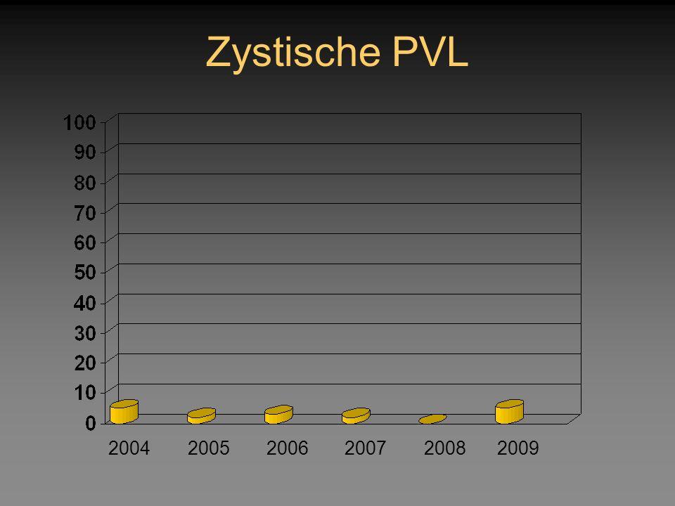 Zystische PVL 200420052006200720082009