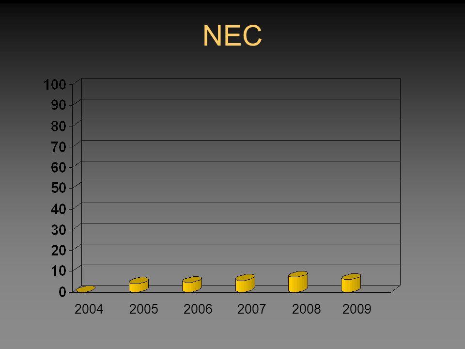 NEC 200420052006200720082009