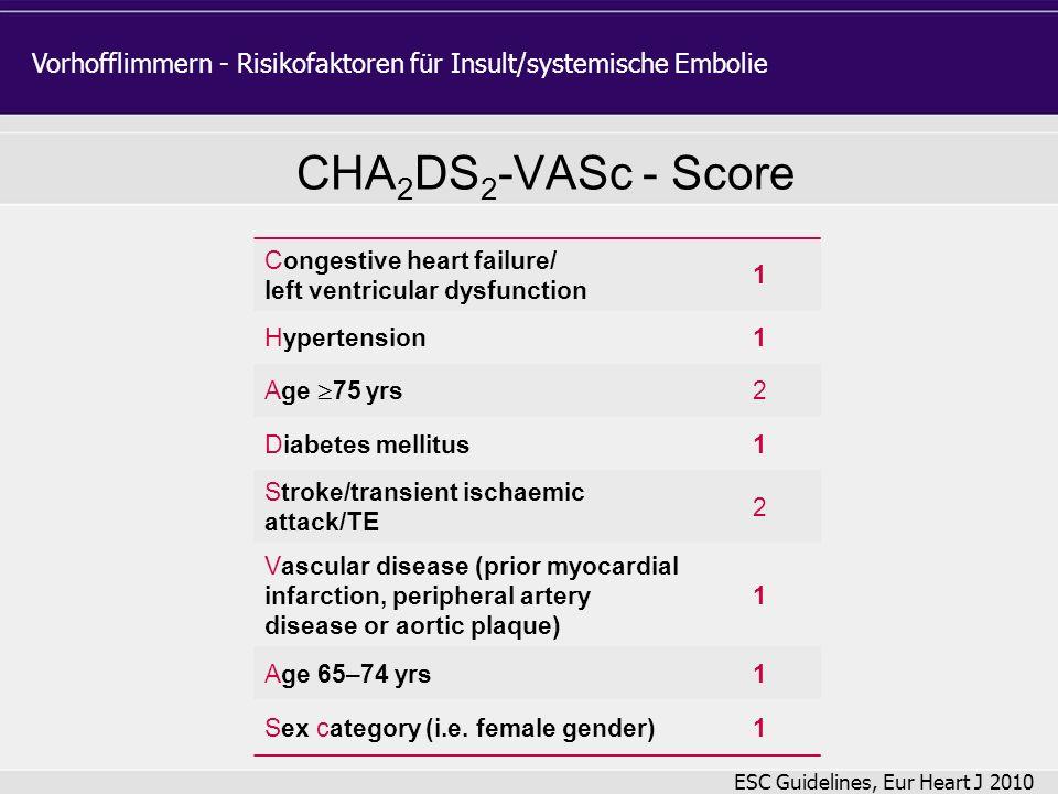 www.escardio.org/guidelines CHA 2 DS 2 -VASc - Score Vorhofflimmern - Risikofaktoren für Insult/systemische Embolie ESC Guidelines, Eur Heart J 2010 C