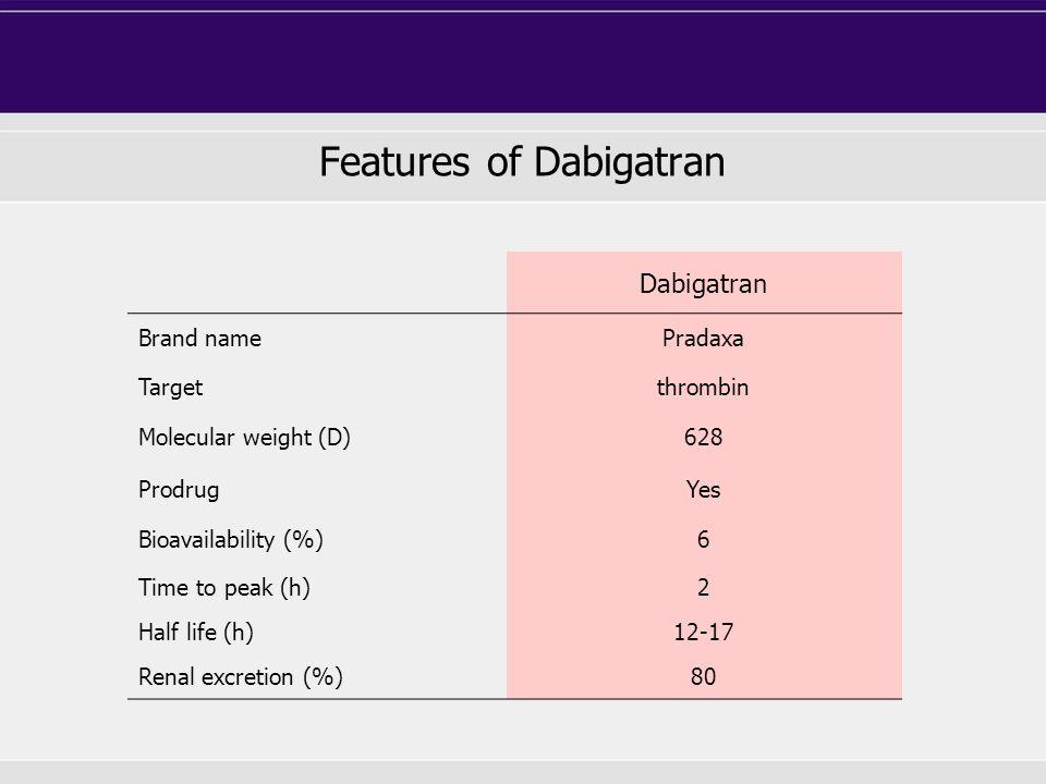 Features of Dabigatran Dabigatran Brand namePradaxa Targetthrombin Molecular weight (D)628 ProdrugYes Bioavailability (%)6 Time to peak (h)2 Half life