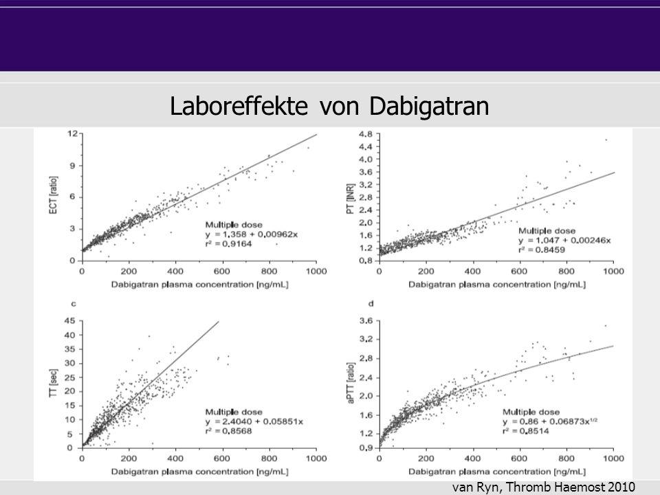van Ryn, Thromb Haemost 2010 Laboreffekte von Dabigatran