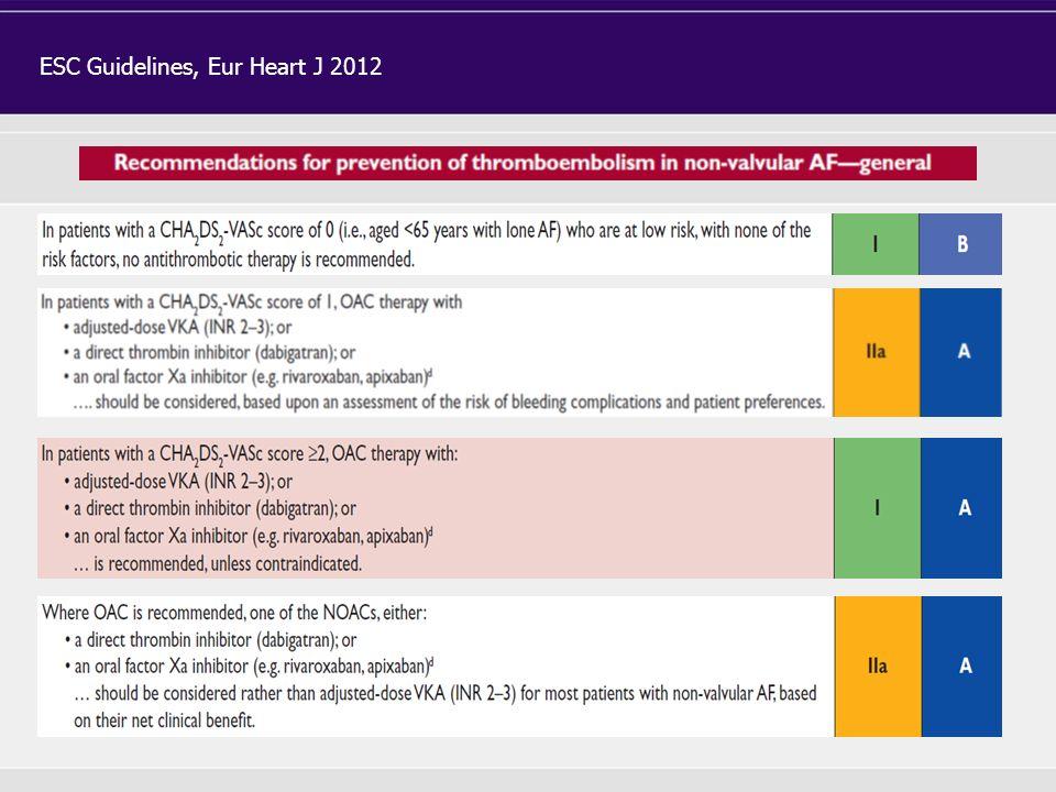 Primärer Endpunkt: Insult / systemische Embolie % pro Jahr RR 0.65 (95% CI: 0.52-0.81) RR 0.90 (95% CI: 0.74-1.10) * p<0.001 für Non-Inferiority vs.