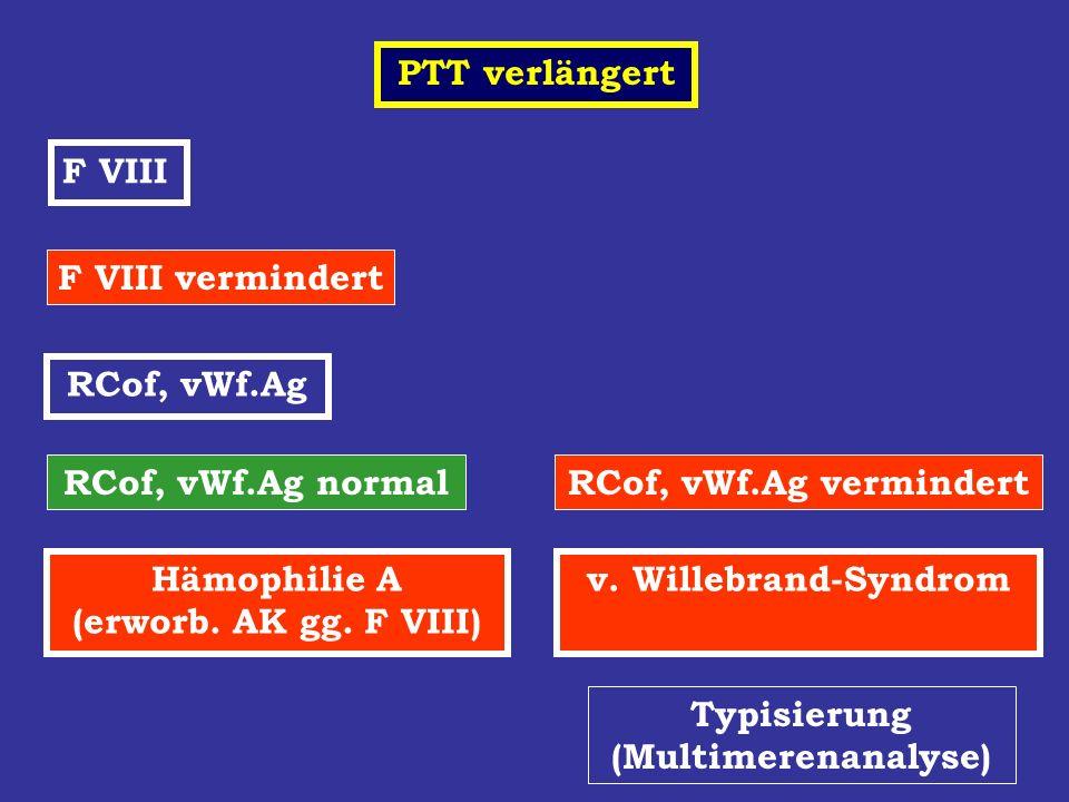 PTT verlängert F VIII F VIII vermindert RCof, vWf.Ag RCof, vWf.Ag vermindertRCof, vWf.Ag normal Hämophilie A (erworb. AK gg. F VIII) v. Willebrand-Syn