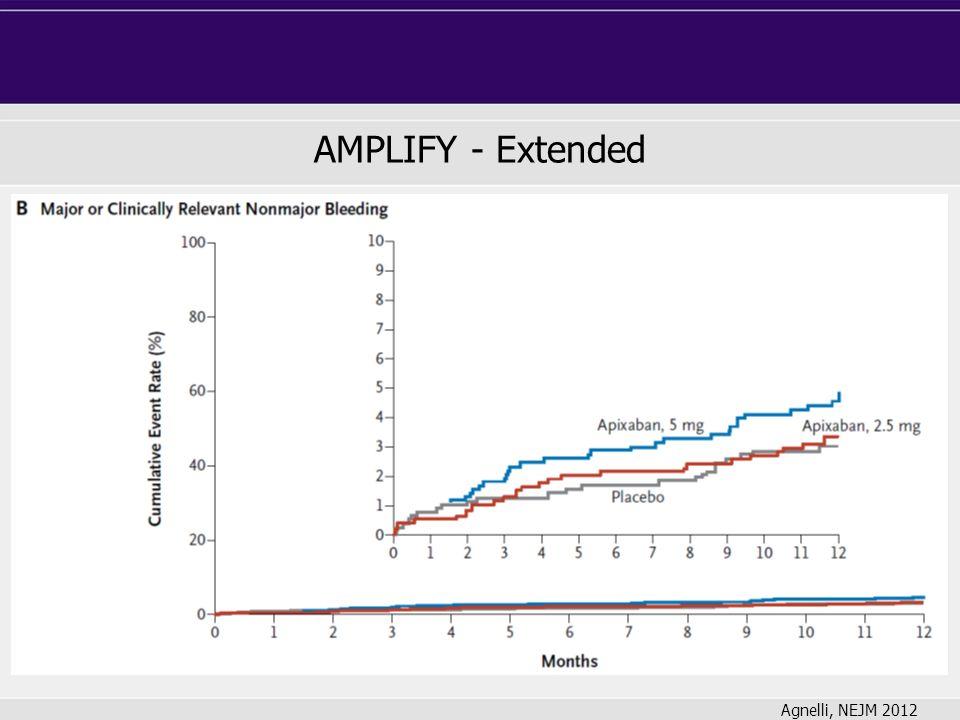 AMPLIFY - Extended Agnelli, NEJM 2012