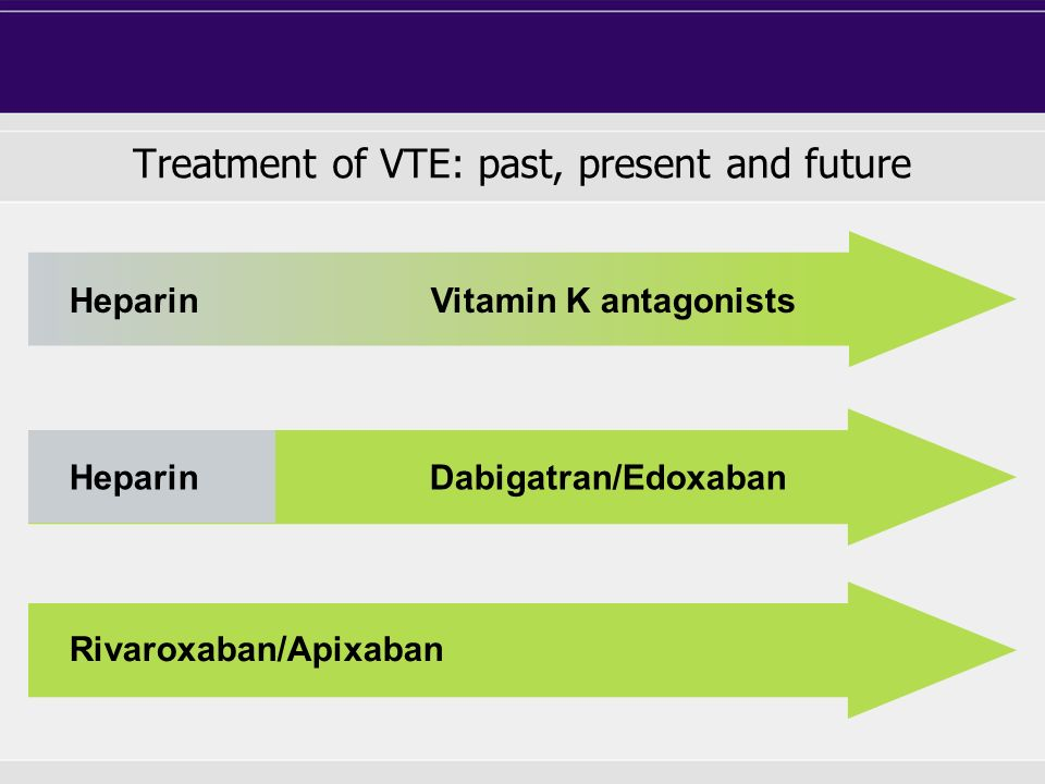 Rezidivrisiko der VTE Antikoagulation - VKA - NOAK Aspirin Therapie nach Risikostratifitierung