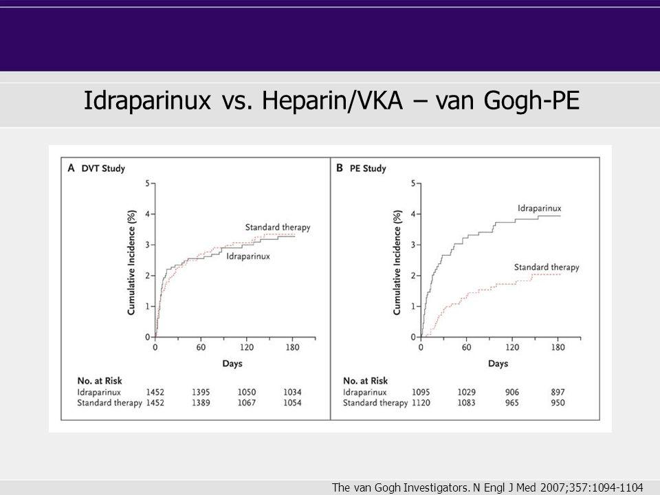 Idraparinux vs.Heparin/VKA – van Gogh-PE The van Gogh Investigators.