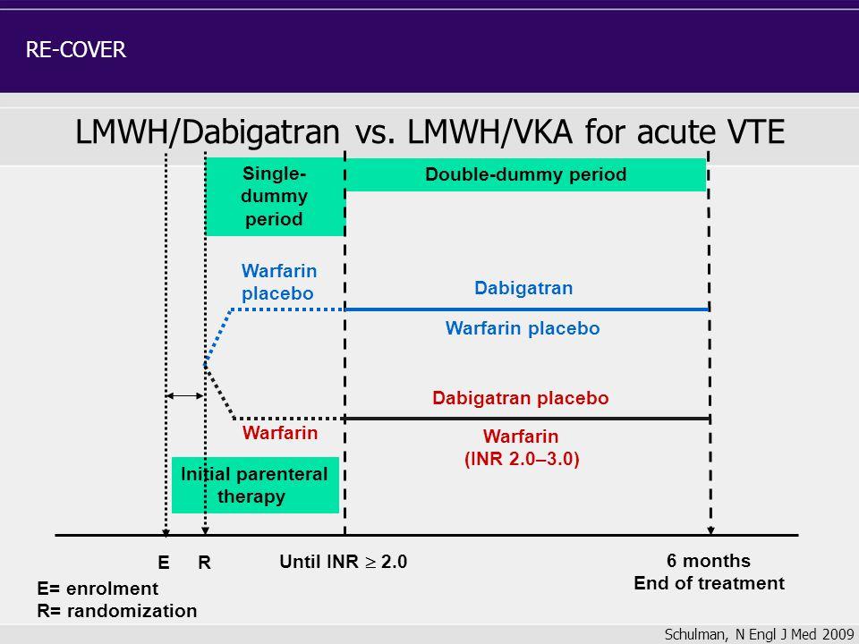 Behandlung von tiefen Venenthrombosen sowie VTE-Prophylaxe nach akuter tiefer Venenthrombose Dosierung: 2 x 15 mg tgl.