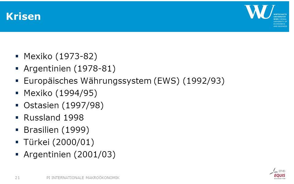 Krisen Mexiko (1973-82) Argentinien (1978-81) Europäisches Währungssystem (EWS) (1992/93) Mexiko (1994/95) Ostasien (1997/98) Russland 1998 Brasilien