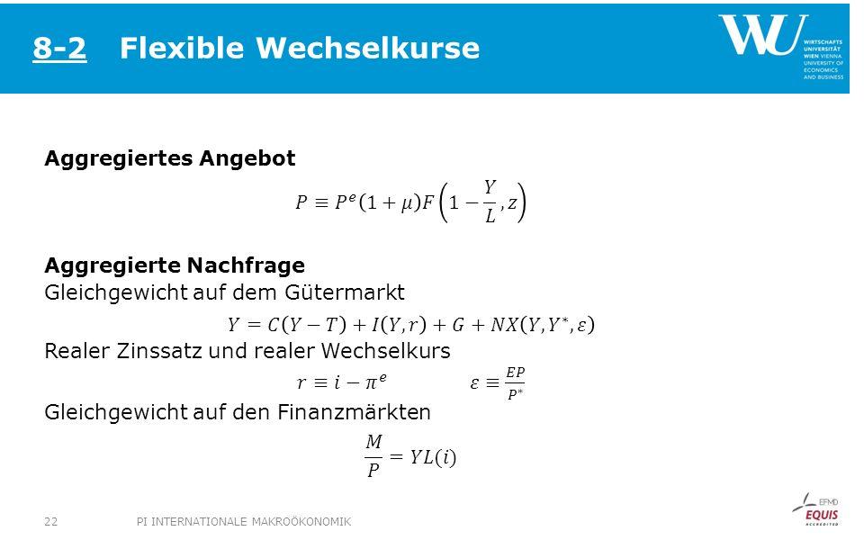 Flexible Wechselkurse 8-2 PI INTERNATIONALE MAKROÖKONOMIK22