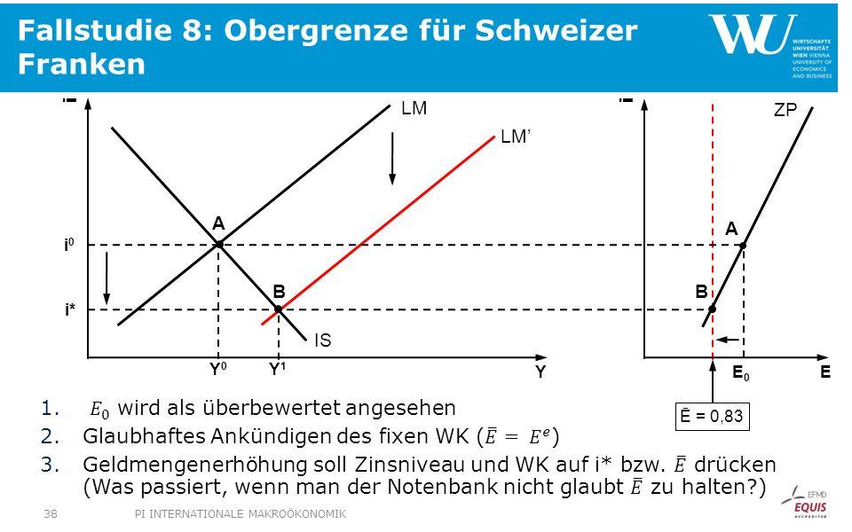 Fallstudie 8: Obergrenze für Schweizer Franken i Y i0i0 LM A B Y1Y1 i* i E ZP IS B A Y0Y0 LM Ē = 0,83 E0E0 PI INTERNATIONALE MAKROÖKONOMIK38