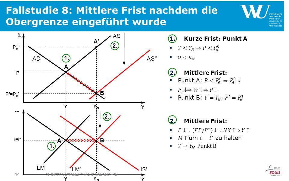 Fallstudie 8: Mittlere Frist nachdem die Obergrenze eingeführt wurde P Y AD Y P AS YNYN A A B P=P e 1 AS 2. i Y IS Y YNYN i=i* LM 2. A B Pe0Pe0 1. PI