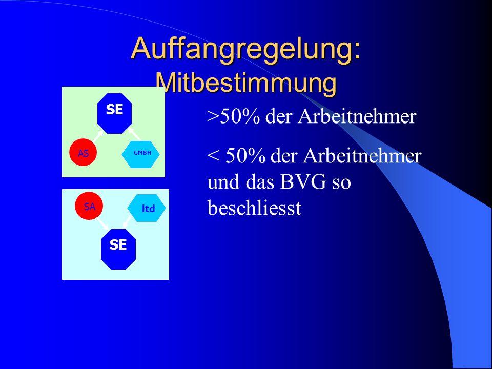 Auffangregelung Mitbestimmung AG SE Wenn Mitbestimmung vorhanden ist + SE AB AG >25% der Arbeitnehmer < 25% der Arbeitnehmer und das BVG so beschließt
