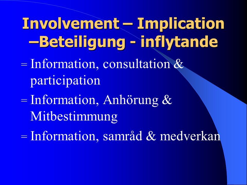 Involvement – Implication –Beteiligung - inflytande = Information, consultation & participation = Information, Anhörung & Mitbestimmung = Information, samråd & medverkan